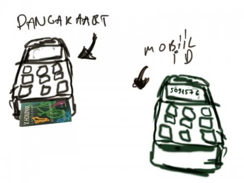 Mobiil-ID makse vs pangakaart